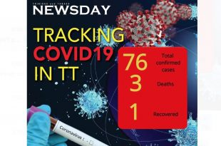 Trinidad and Tobago Reports Third Death from COVID-19